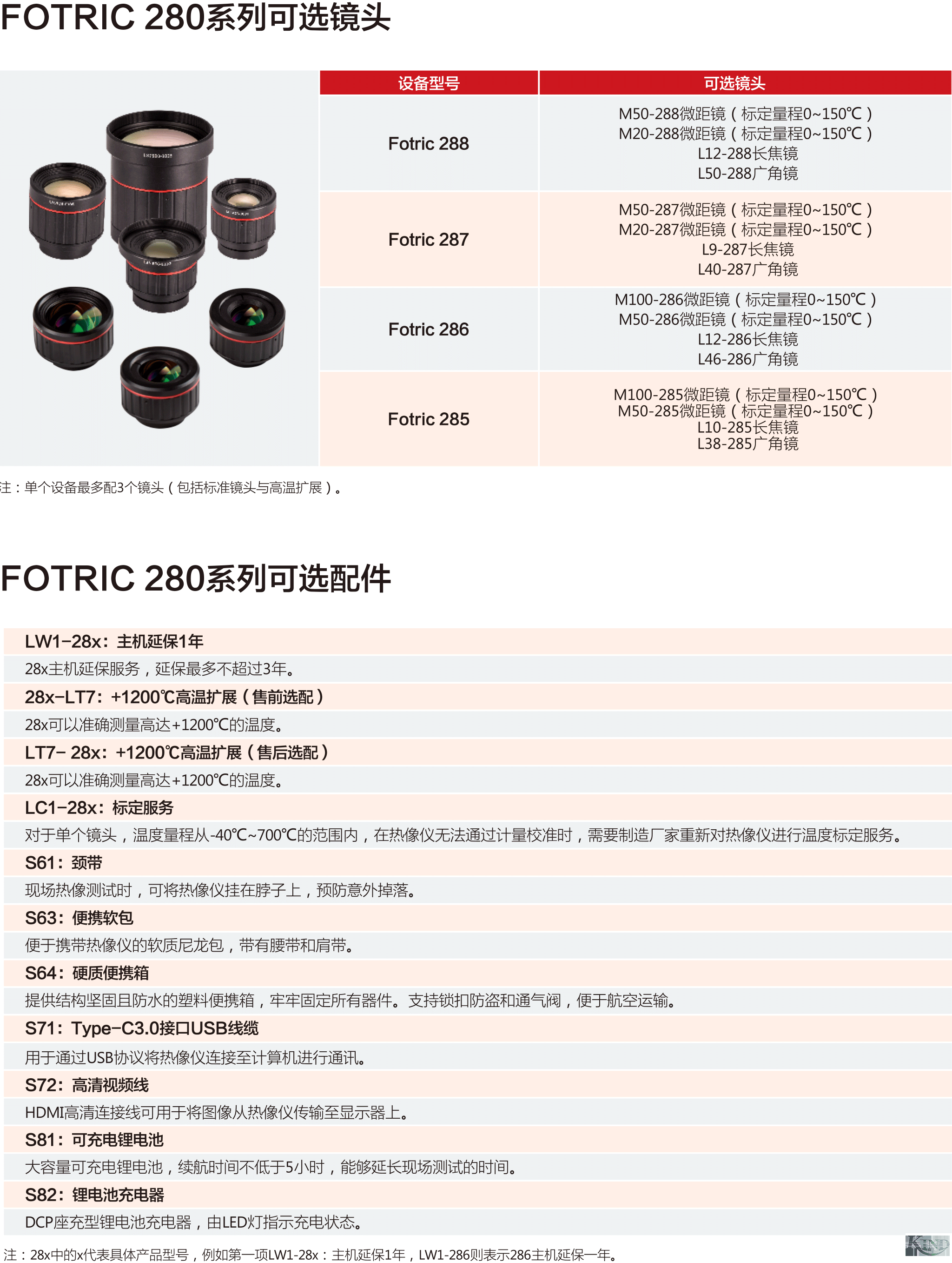 上海仁厚电子有限公司  Shanghai Kind Electronics Co., Ltd.