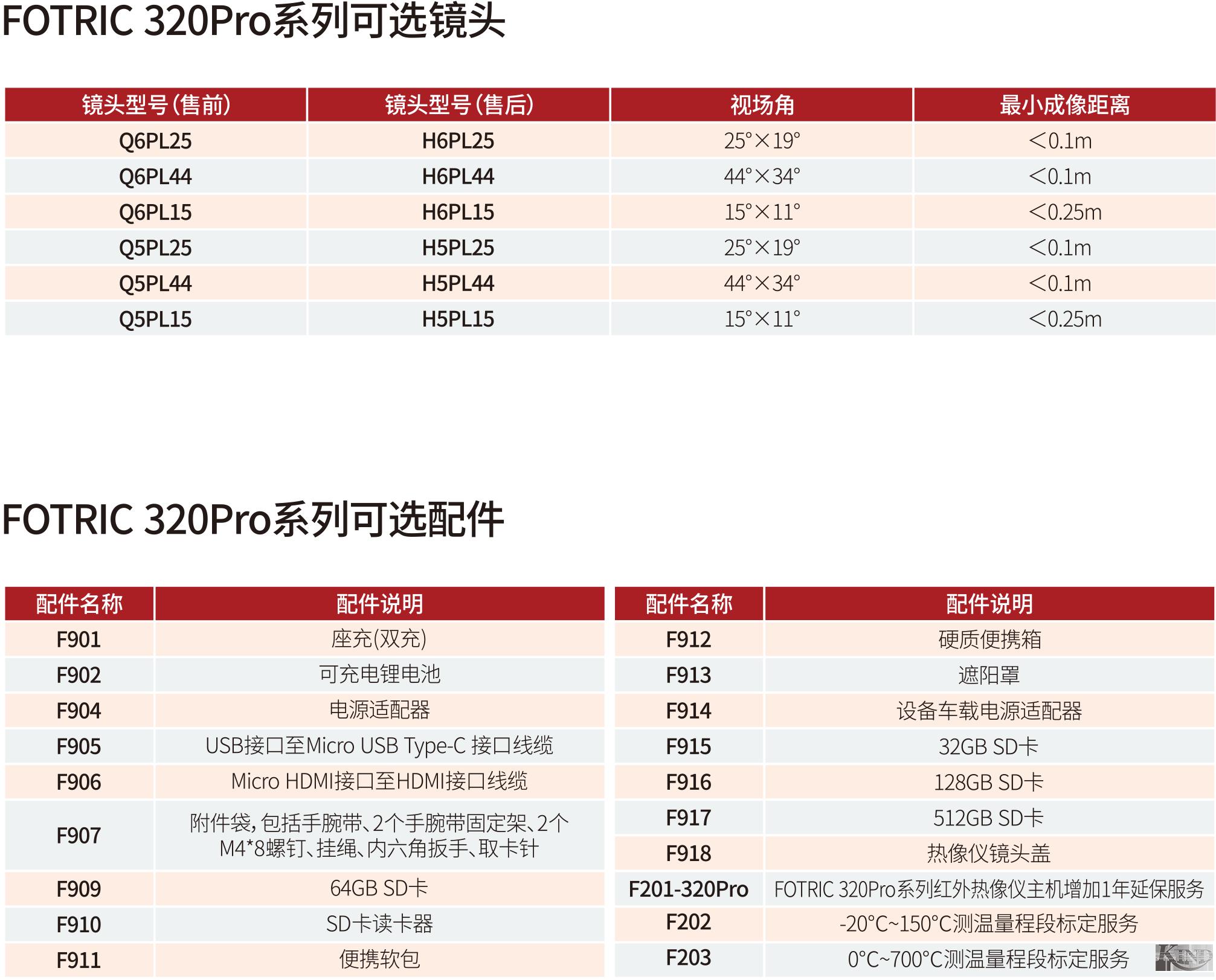 上海仁厚電子有限公司  Shanghai Kind Electronics Co., Ltd.