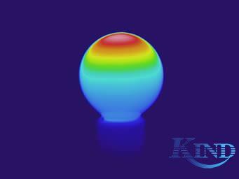 图像:灯泡玻璃表面测量
