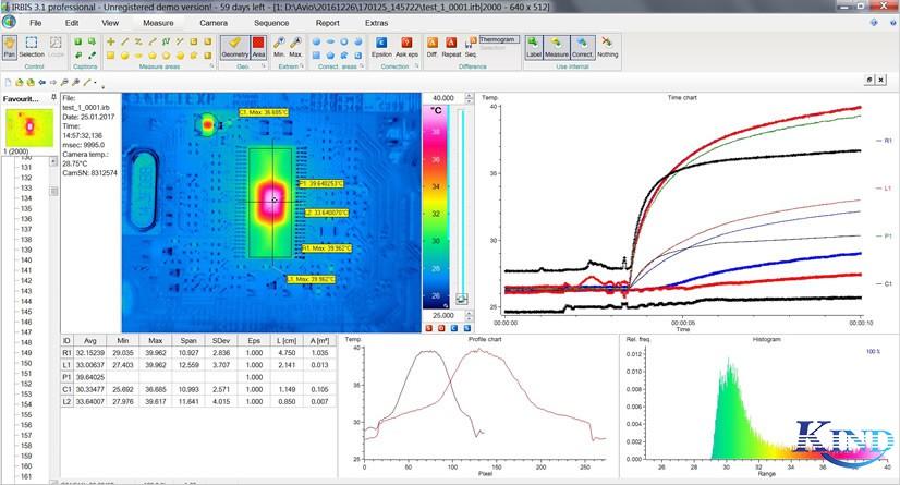 图片:高性能的在线分析软件支持从数据采集到分析和报告的所有内容!